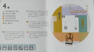 上海博物馆4楼
