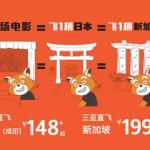 8月24日机酒促销:捷星航空,上海/香港往返 东京/大阪含税 576起