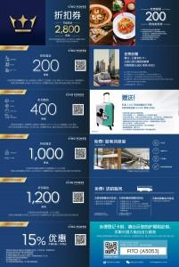 普吉曼谷芭提雅史万利王权免税店优惠券2019版 - Copy